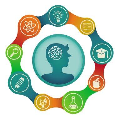 Vector education concept - brain and creativity