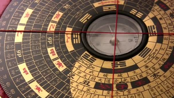kompas, Čína otočení