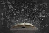 Představivost a knihy