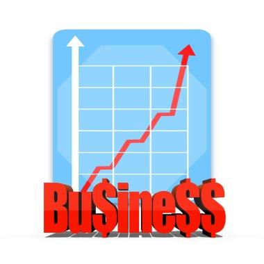 Profitable business growth