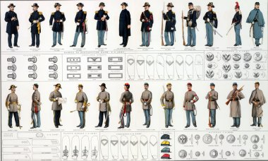 Uniforms and badges of Union and Confederate cavalry