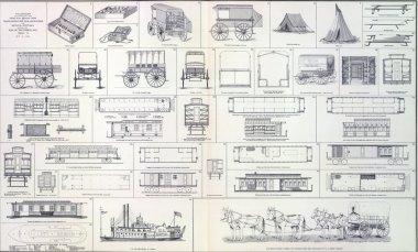 Supply wagons, cook wagons railroad cars