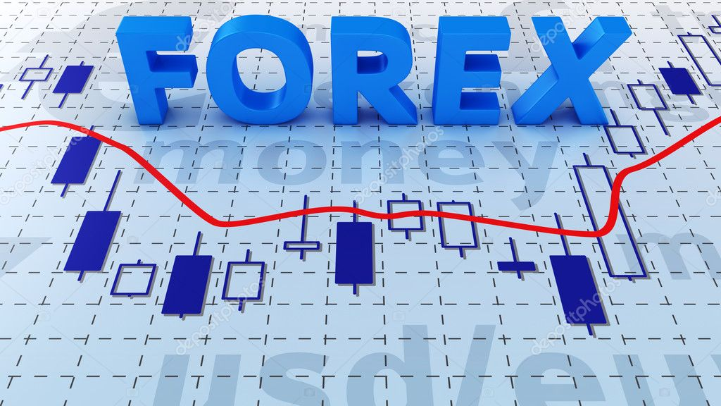 Forexmarkt