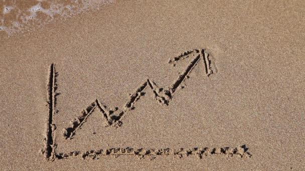 průběh grafu odplavena na pláži