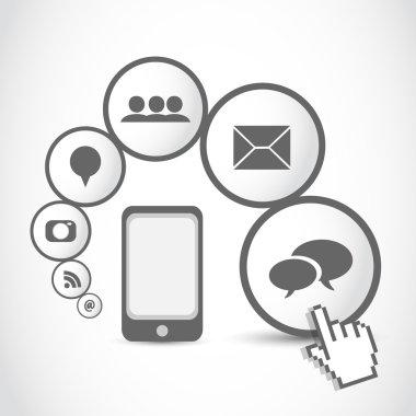 Smart mobil phone application cloud