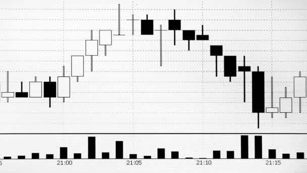akcie na trhu grafy