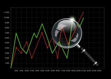 Business chart with magnifying glass isolated over black
