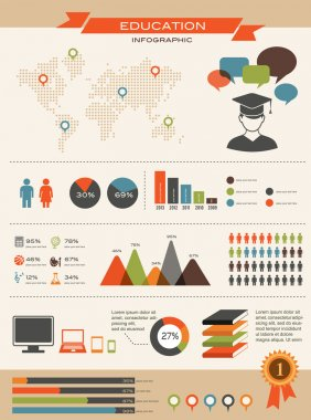 Education infographics set, retro style design