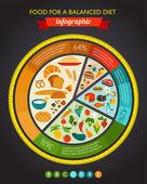 Zdravou výživou infographic, data a diagram