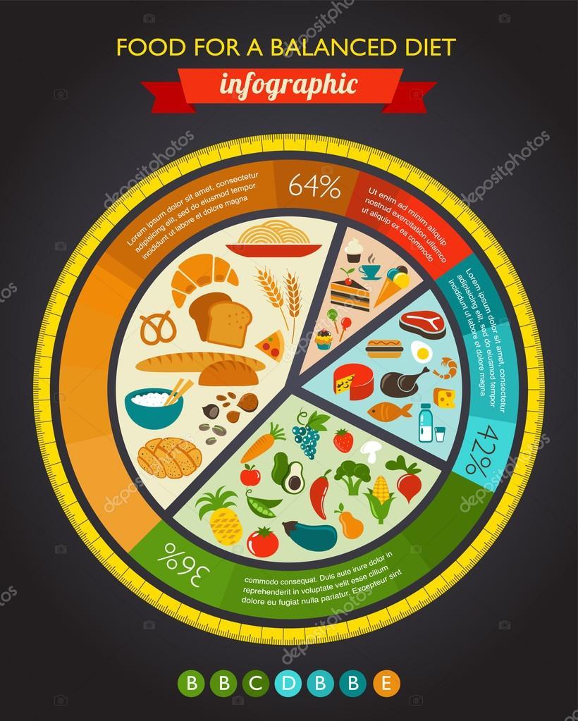 Health food infographic, data and diagram — Stock Vector © marish ...