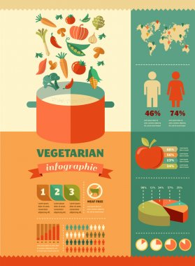 vegetarian and vegan, healthy organic infographic