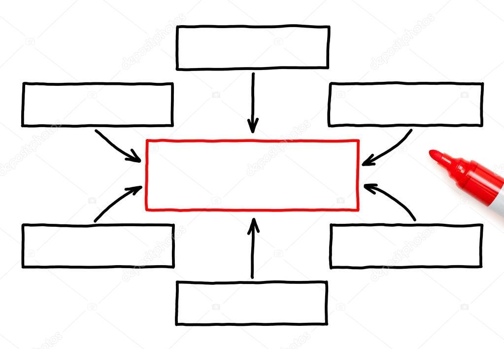 Organigrama vaco rojo marcador foto de stock ivelin 18445727 diagrama de flujo de vaco con marcador rojo sobre fondo blanco foto de ivelin ccuart Images