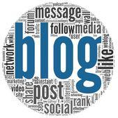 Fotografie koncept blogu v aplikaci word shluku