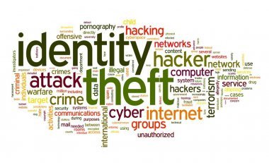 Identity theft concept in word tag cloud