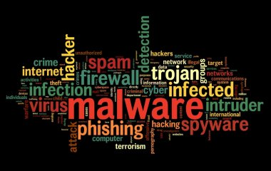 Malware concept in word tag cloud on black background