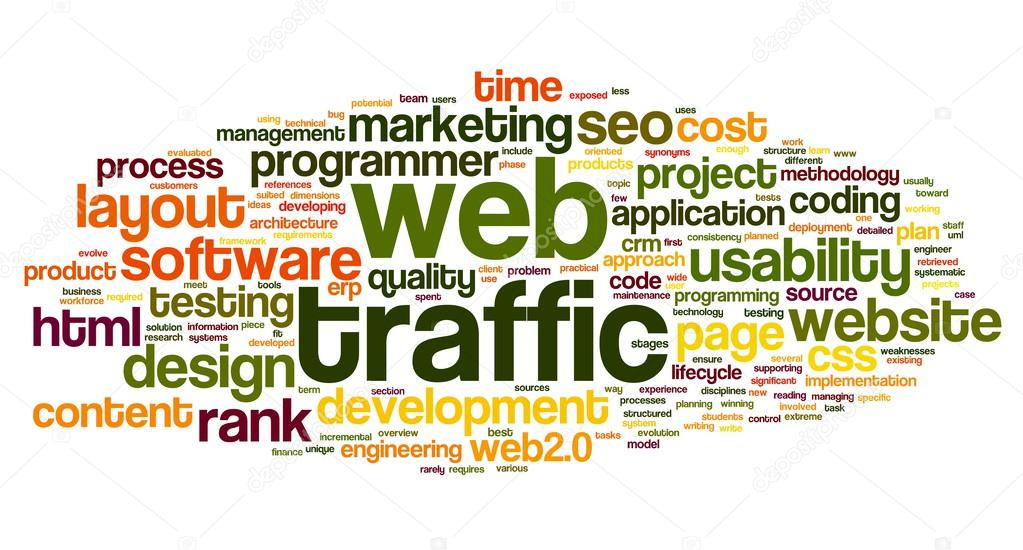Web traffic concept in word tag cloud on white