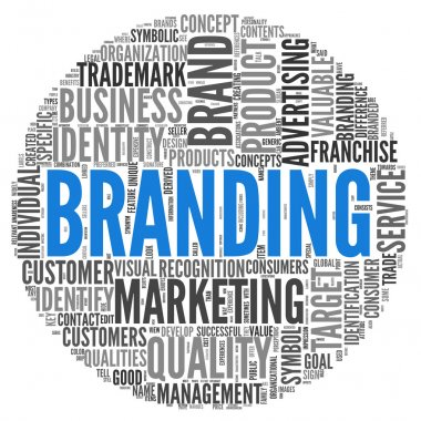 Branding concept in tag cloud