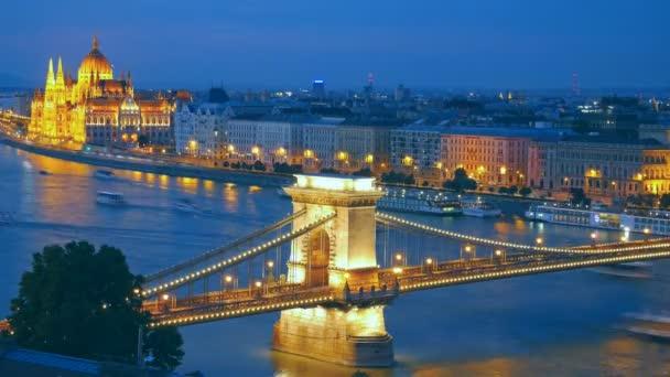 panoráma, Budapest