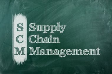 Csm Supply Chain Management