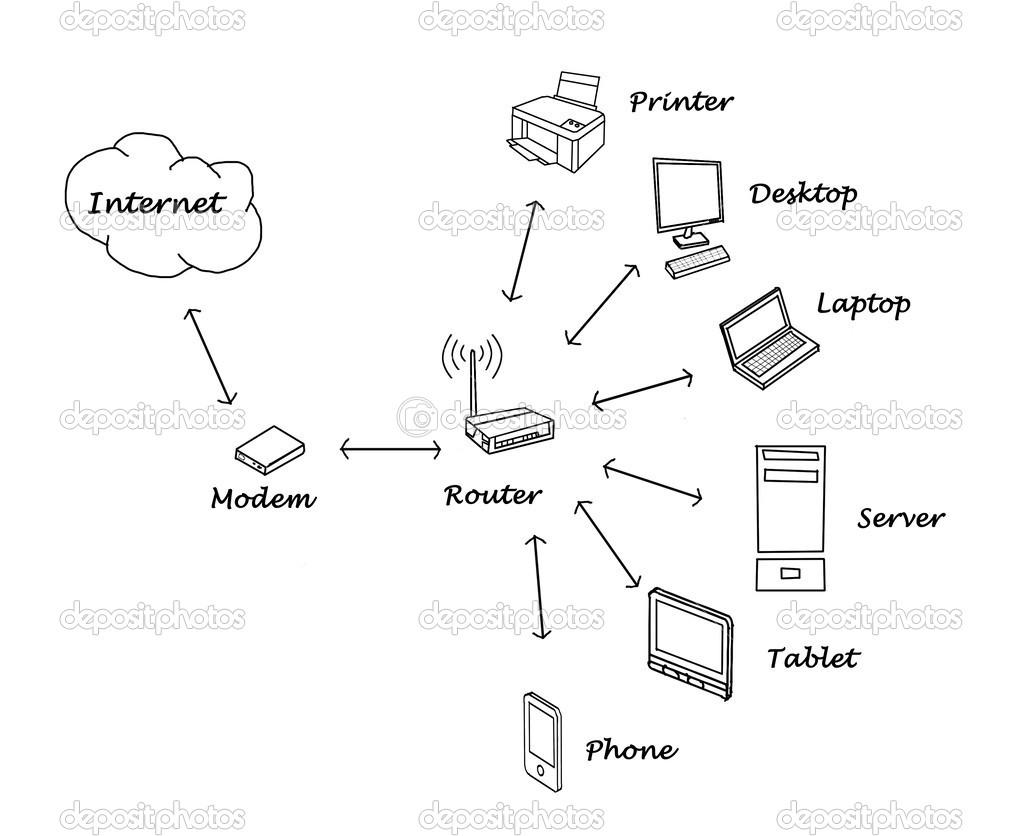 diagrama de rede dom u00e9stica  u2014 fotografias de stock  u00a9 vaeenma  26680679