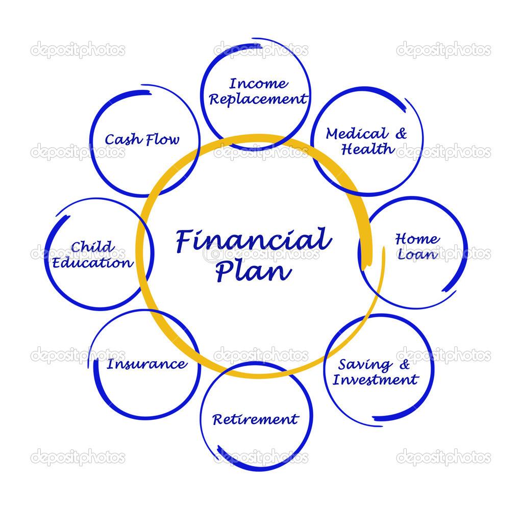 Plano financeiro stock photo vaeenma 29337853 plano financeiro foto de vaeenma ccuart Choice Image