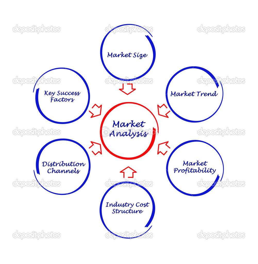 Marktanalyse — Stockfoto © vaeenma #30581803