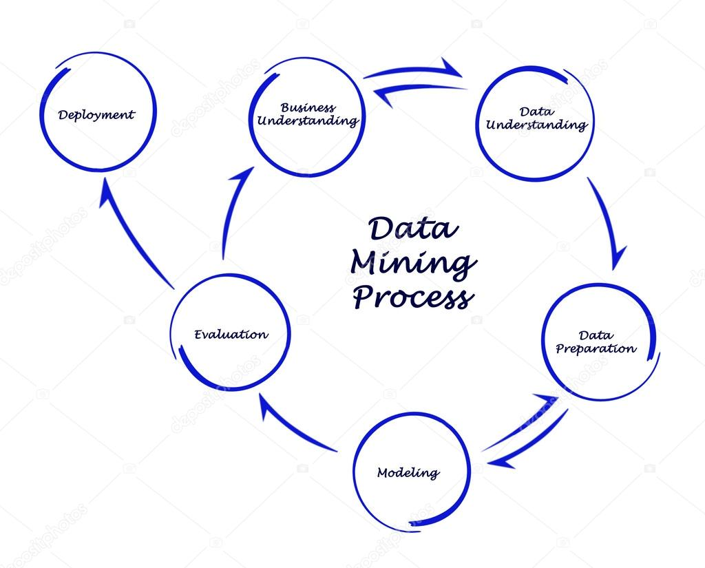 Data Mining Diagram - Wiring Schematics