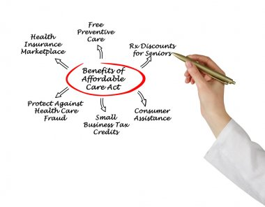 Benefits of  Affordable Care Act