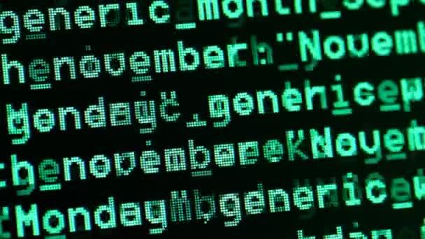 HTML kódy