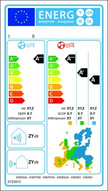 Airconditioner new energy label