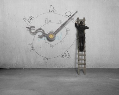 Drawing PDCA loop with clock hands on wall