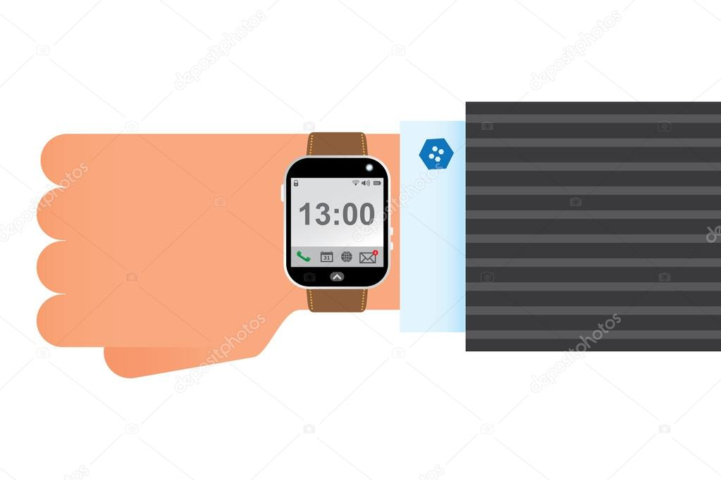 Wristwatch smart clock