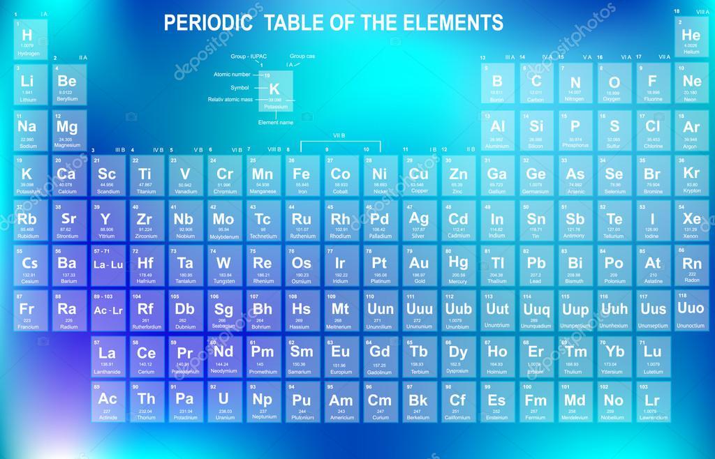 Tabla periodica de los elementos vector de stock jelen80 22240289 tabla periodica de los elementos con nmero atmico smbolo y peso vector de jelen80 urtaz Image collections