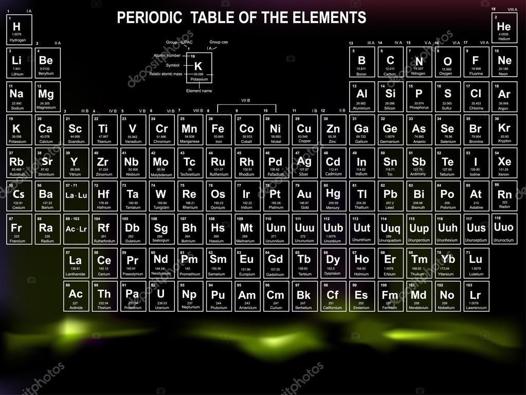 Periodic table of the elements with atomic number symbol and weight periodic table of the elements with atomic number symbol and weight stock vector urtaz Images
