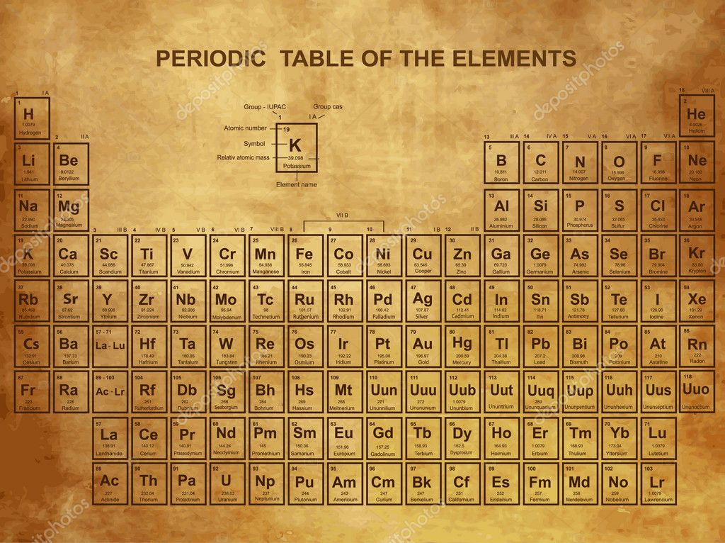 tabla periodica de los elementos con nmero atmico smbolo y peso archivo imgenes vectoriales - Tabla Periodica De Los Elementos Numero Masico