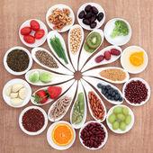 Az élelmiszer-egészségügy-tál
