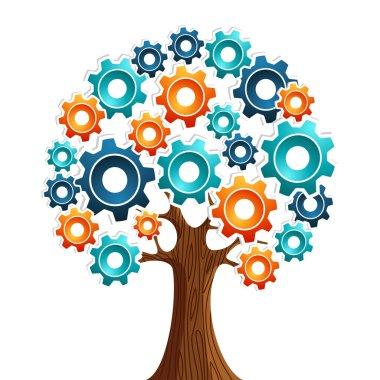 Tecnology engine tree