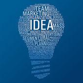 Marketingová komunikace nápad