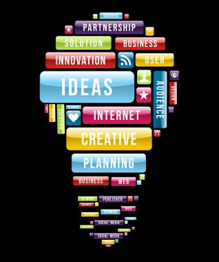 Innovation ideas light bulb