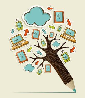 Mobile communication concept tree
