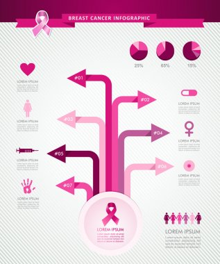 Breast cancer awareness ribbon tree infographics template EPS10.