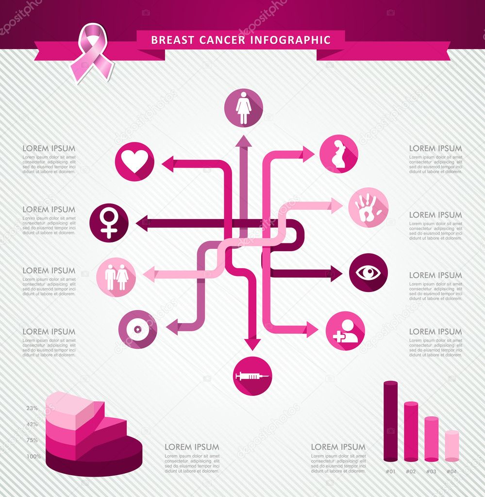 breast cancer awareness stock vectors royalty free breast cancer