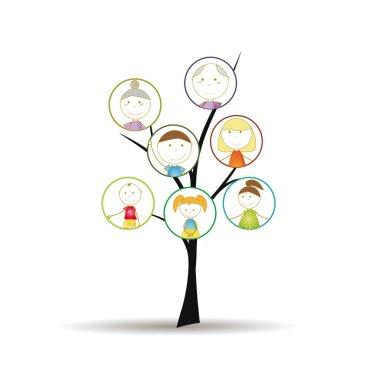 Generation tree