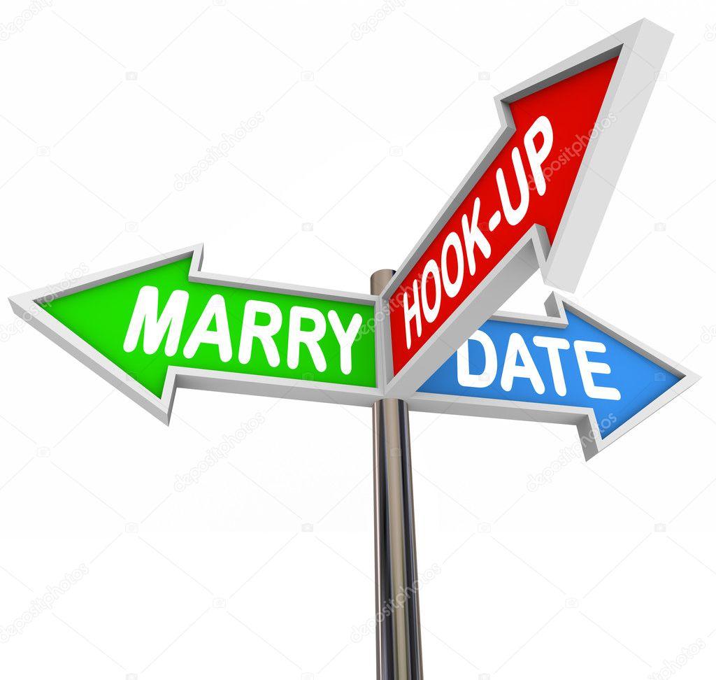 Datazione vs differenza di relazioni