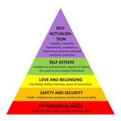 Photo Maslow pyramid