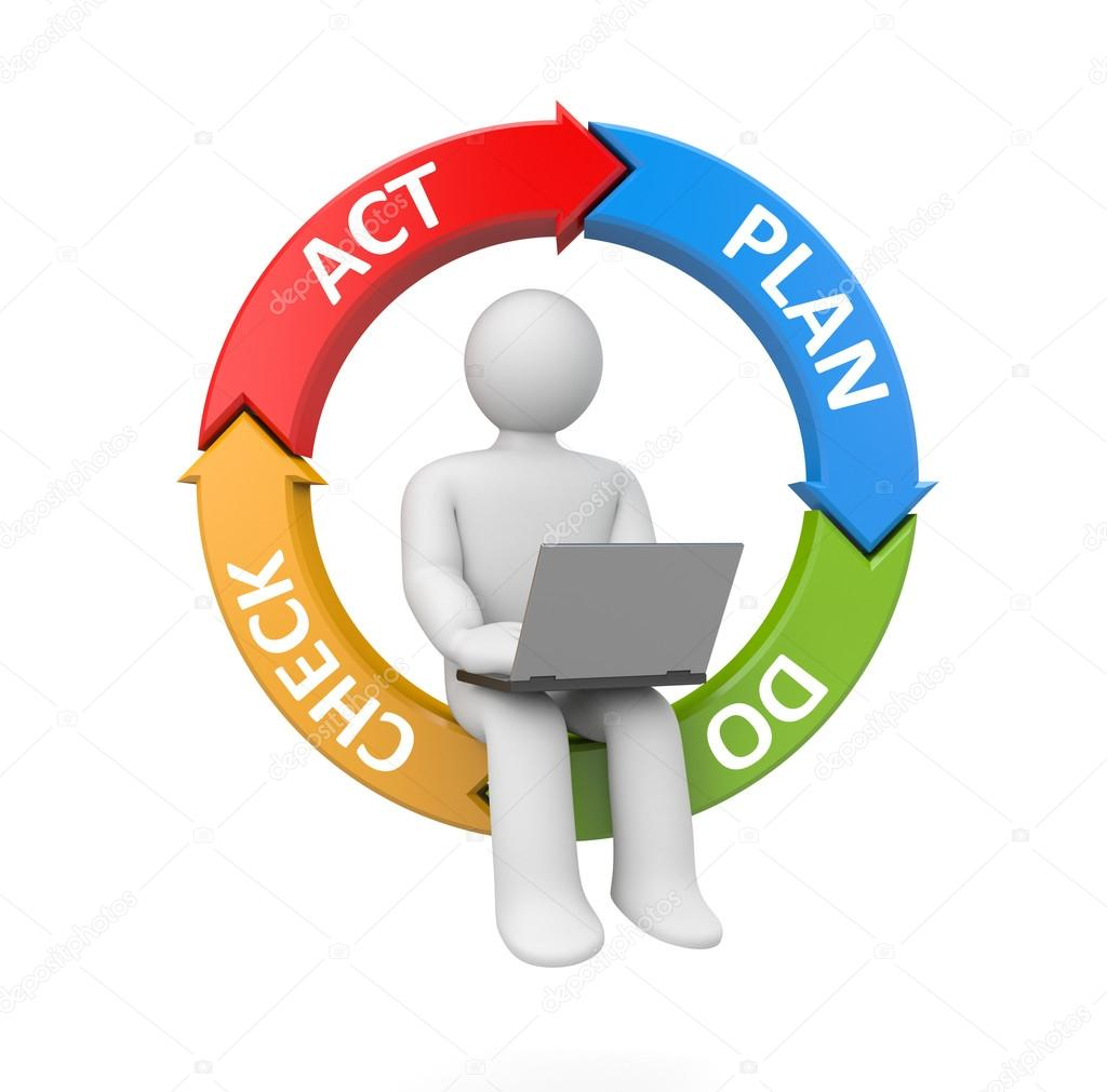 plan do check action adalah pdf