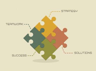 conceptual strategy