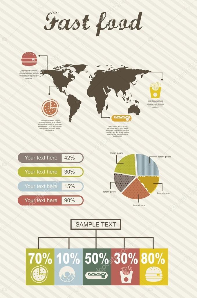 fast food customer demographics