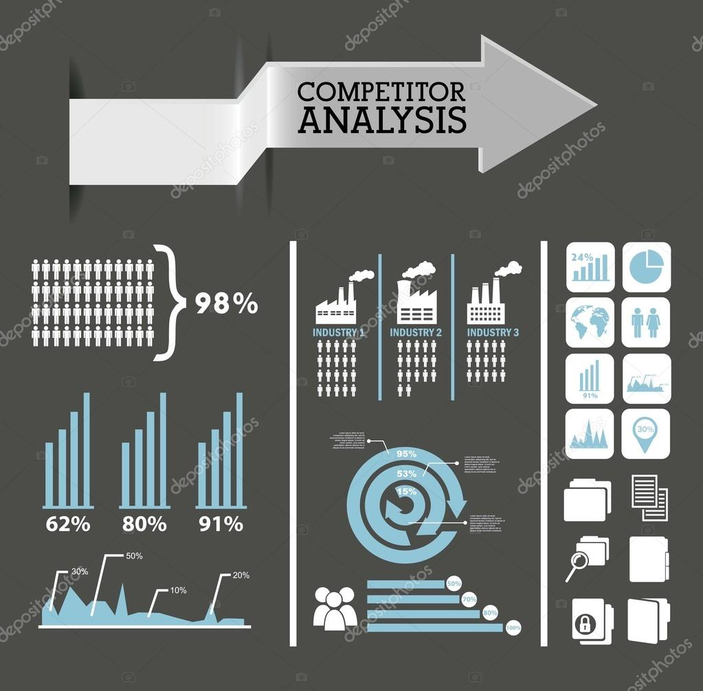 icici securities competition analysis View sagar gandhi's professional profile on linkedin equity research analyst at icici securities ltd location mumbai, maharashtra, india industry capital markets current: icici securities education: competitive analysis analytical skills.