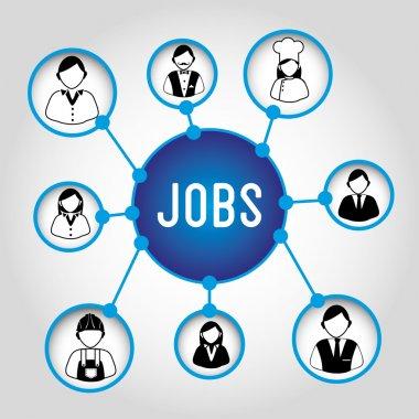 jobs design